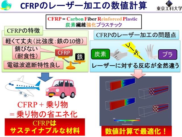 CFRPのレーザー加工